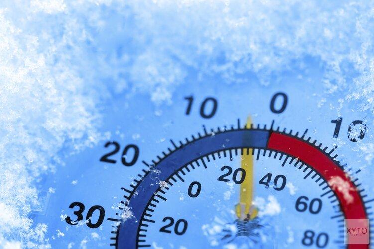 Zo doorsta je een gevoelstemperatuur van -15 tot -20 graden!